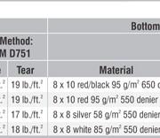 Concrete_Curing_Spec_Chart