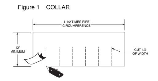Vapor Barrier Perminator Collar Illustration